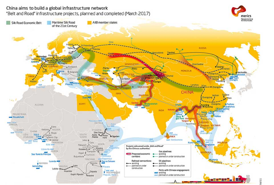 What does the Silk Road Project mean for Turkish World?